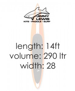 JImmy Lewis M14 specifications