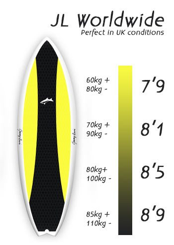 Jimmy Lewis Worldwide Sup surf board