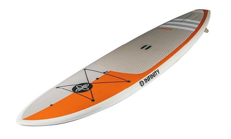 used paddleboards